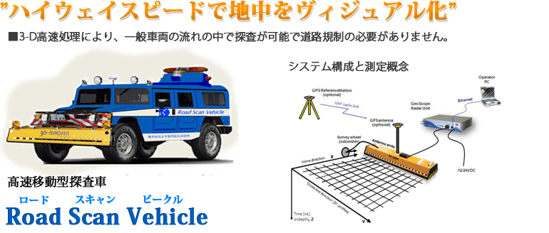 road_scan_vehicle2