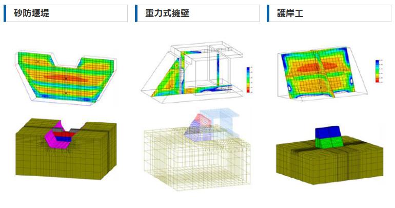 無筋構造物の温度応力解析
