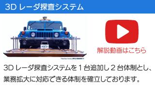 3Dレーダ解説動画